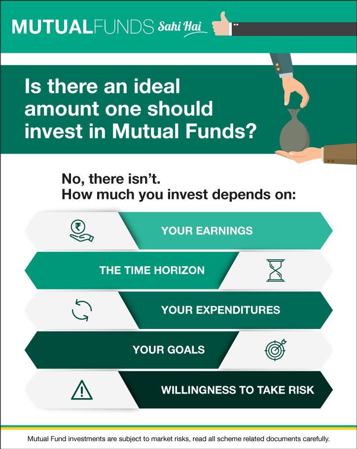 how to buy gold mutual funds